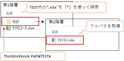 Dir関数+ワイルドカード『*』を使ってファイルパスを取得