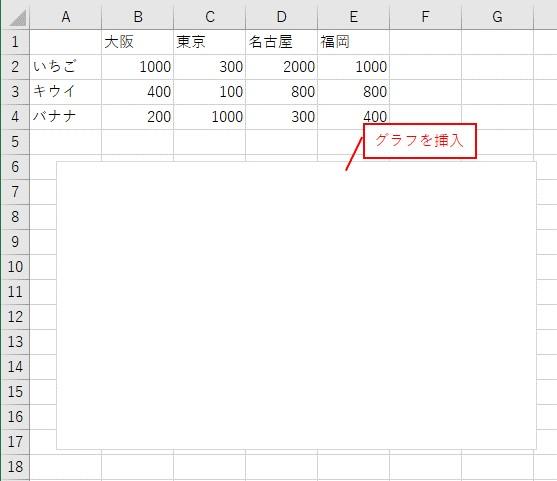グラフを挿入してグラフ種類を設定