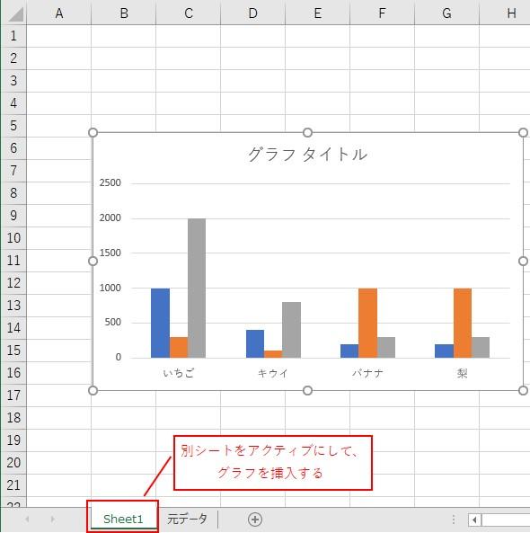 VBAでシートをアクティブにしてグラフを挿入できました