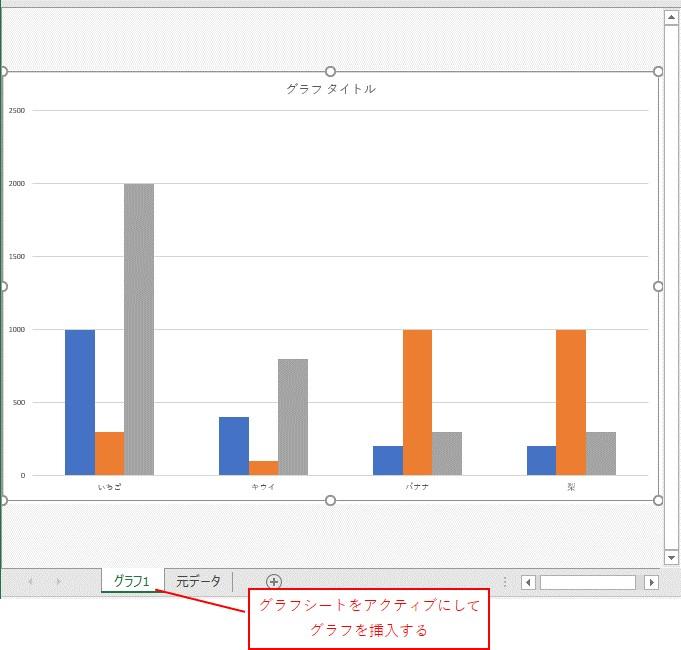 VBAで既存のグラフシートにグラフを作成できました