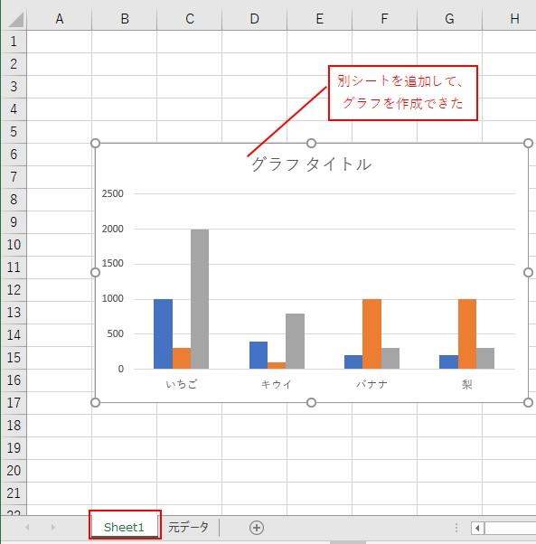 VBAで別シートを追加してグラフを作成できました