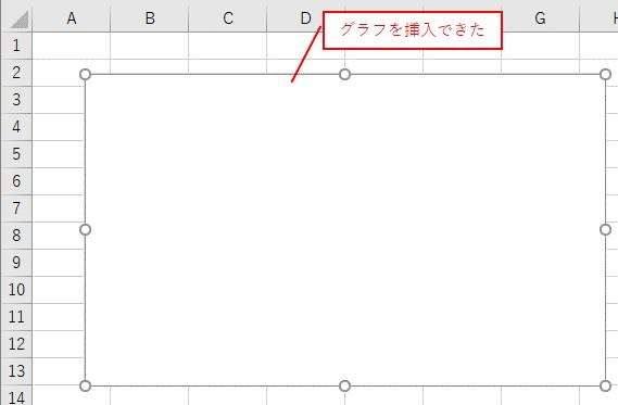 VBAでグラフが挿入されました