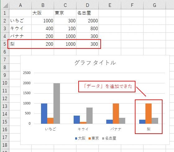 VBAで「追加データ」を反映できました
