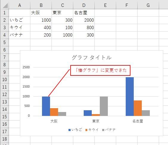 VBAで「棒グラフ」に変更できました