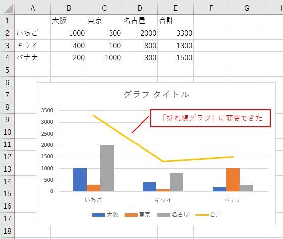 VBAで「系列」を折れ線グラフに変更できました