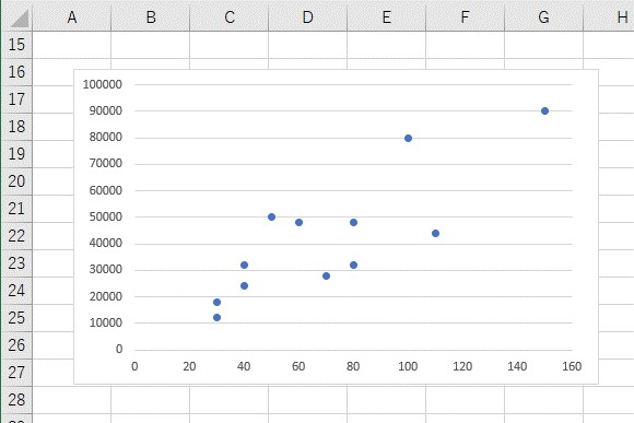 グラフを用意しておきます