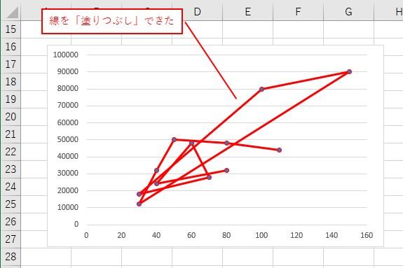 VBAで「線」を設定できました
