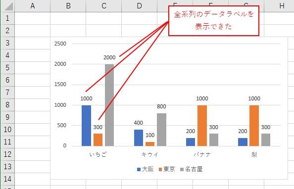 VBAで全系列のデータラベルを表示できました