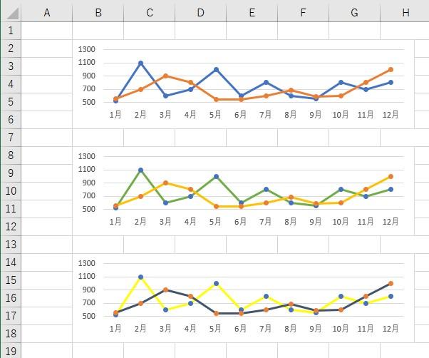 複数のグラフを用意しておきます