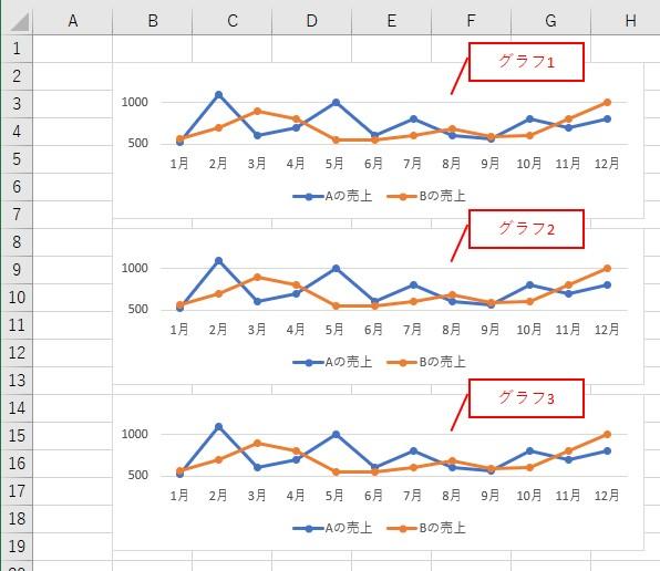 複数のグラフを用意
