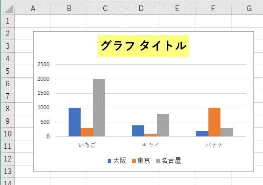 グラフを用意しておきます。