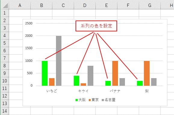 棒グラフの「色」を設定できました