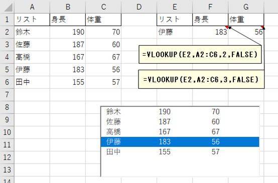 ActiveX コントロールでリストボックスを使用した例