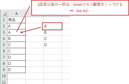2回目以降に一致する値があったらUnionでセル範囲をくっつけていきます