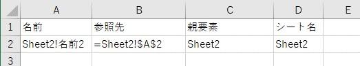 シート単位の名前の定義を取得した結果