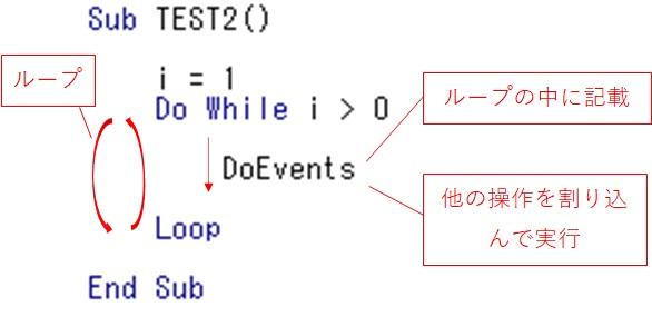 DoEventsが実行されるイメージ