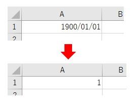 表示形式をNumberFormatLocalで標準にした結果