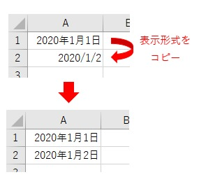 NumberFormatLocalを使って日付の表示形式をコピーした結果