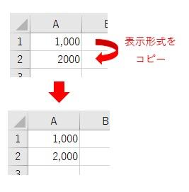 NumberFormatLocalを使って数値の表示形式をコピーした結果