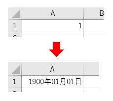 表示形式をNumberFormatLocalで長い西暦の日付にした結果