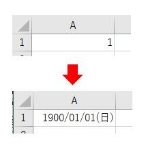 表示形式をNumberFormatLocalで曜日を付けた日付にした結果