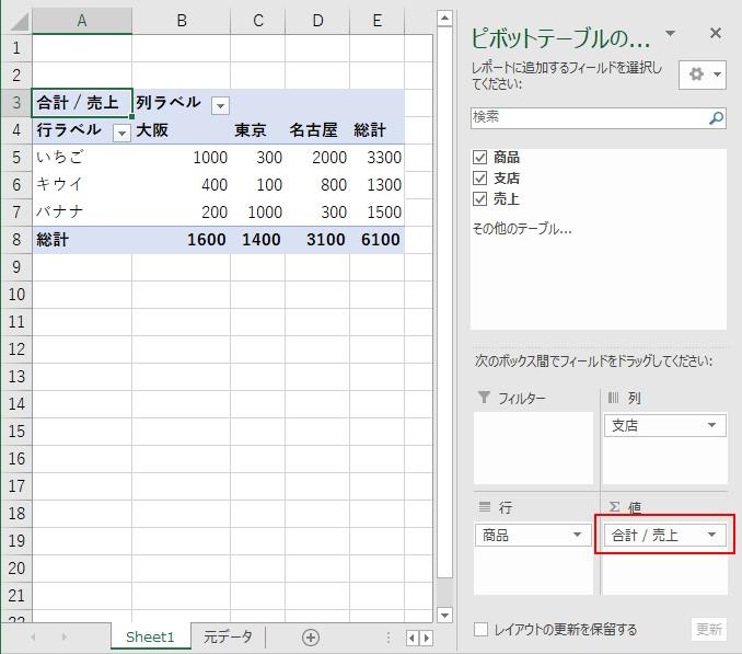 値フィールドの集計種類が「合計」のピボットテーブルを用意