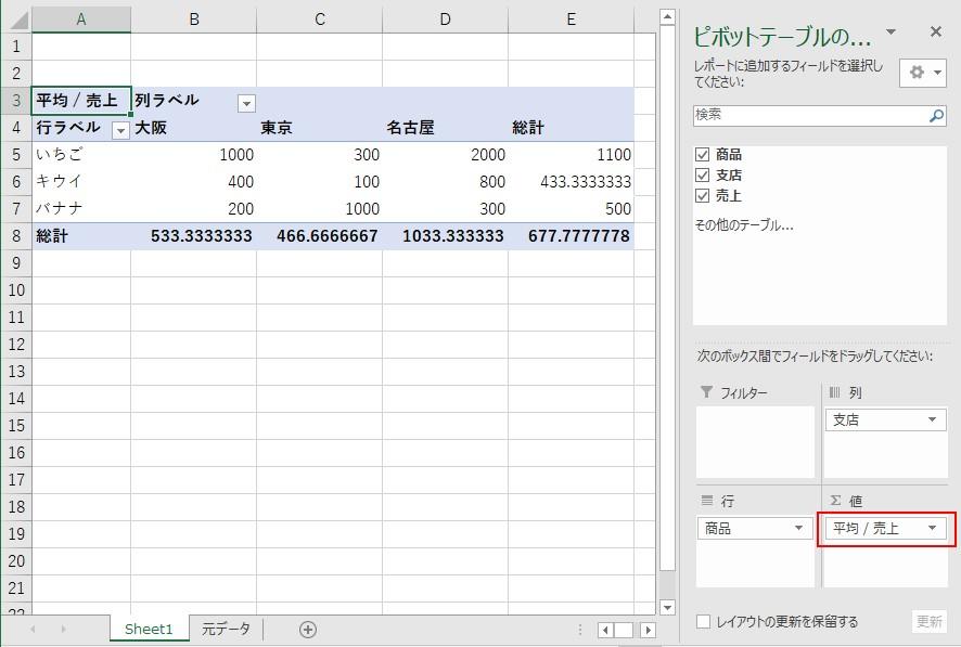 値フィールドの集計種類が「平均」のピボットテーブルを用意