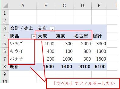 ピボットテーブルのラベルを文字でフィルターしたい