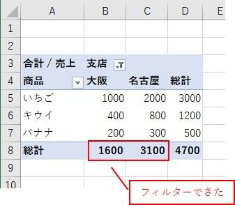 VBAでピボットテーブルの「支店」の値をフィルターできた