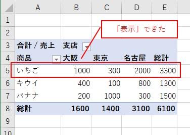 VBAで商品のラベルを表示できた
