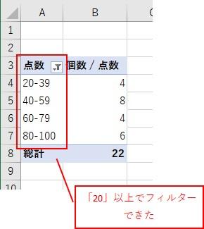 VBAでピボットテーブルのラベルを数値でフィルターできた