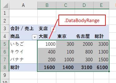 VBAでピボットテーブルの総計を含む値フィールドを取得できた