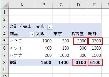 ピボットテーブルの値を個別に取得する