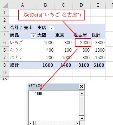 VBAを使ってピボットテーブルで「いちご」の「名古屋」の値を取得できた