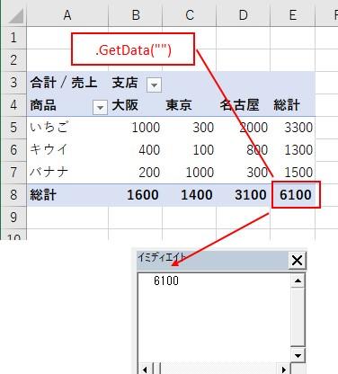 VBAを使ってピボットテーブルで「総計」の「総計」の値を取得できた
