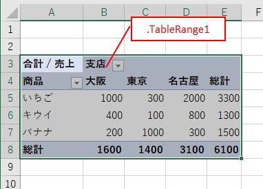 VBAでピボットテーブル全体を取得できた