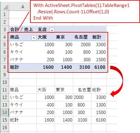 VBAでピボットテーブルの範囲を絞って転記できた