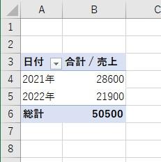 日付ラベルをグループ化したピボットテーブルを用意
