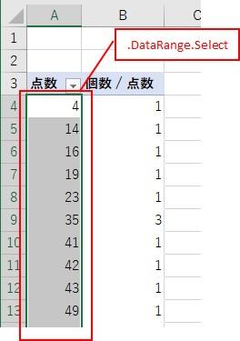 DataRangeを使うと点数ラベルをすべて取得できる