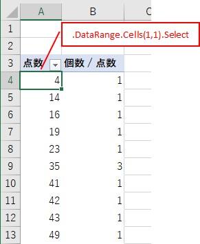 DataRangeを使って点数ラベルの最初のセルを取得できる