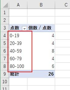 DataRangeとGroupを組み合わせて点数ラベルをグループ化できる