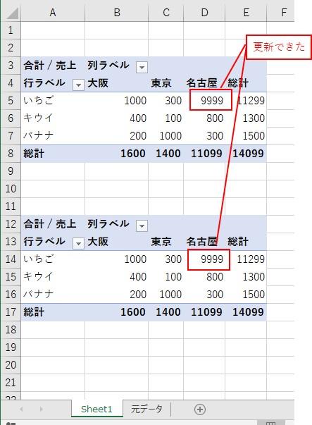 複数のピボットテーブルの値が更新された