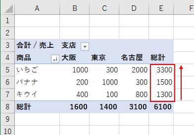 VBAで「商品」ラベルの「値」を「降順」に並び替え