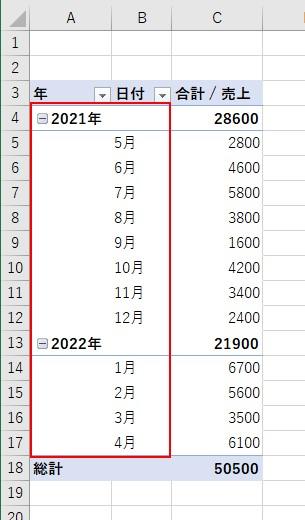 VBAでピボットテーブルの日付を「年」と「月」でグループ化できた