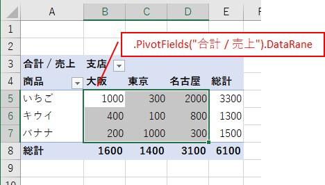 VBAでピボットテーブルの「値フィールド」を取得できた