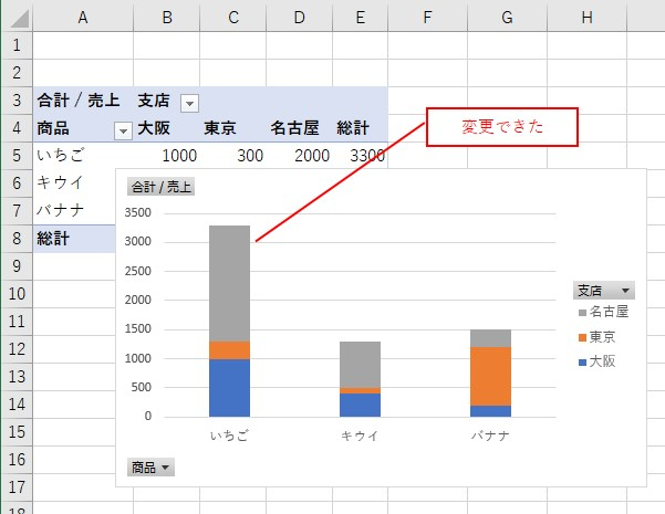 VBAでピボットグラフの種類を積み上げ縦棒に「変更」できた