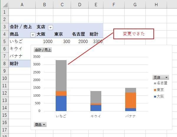 VBAでピボットグラフを指定して種類を変更できた