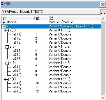 CurrentRegionを使ってセルのデータを配列に入力した結果
