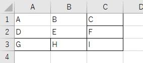 ClearFormatsで書式のみをクリアした結果