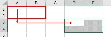 Rangeのセル範囲を、Offsetを使って移動した結果
